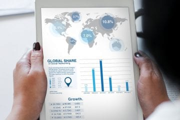 global trade concerns